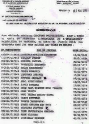 Scandale Liste Des 99 De Nordistes Admis Au Concours Des